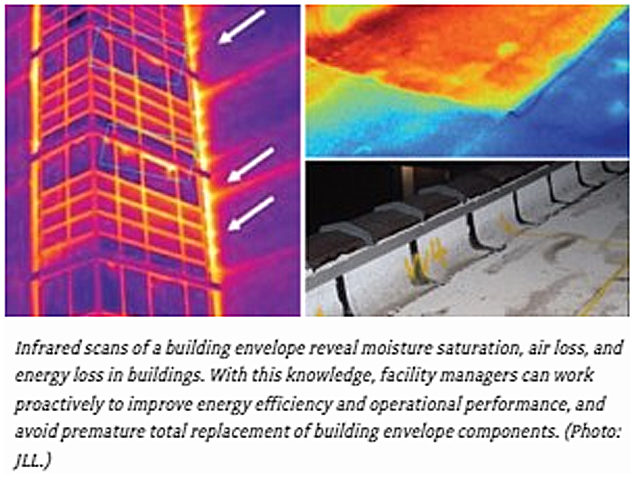 Infrared Scans for Moisture & Energy Loss