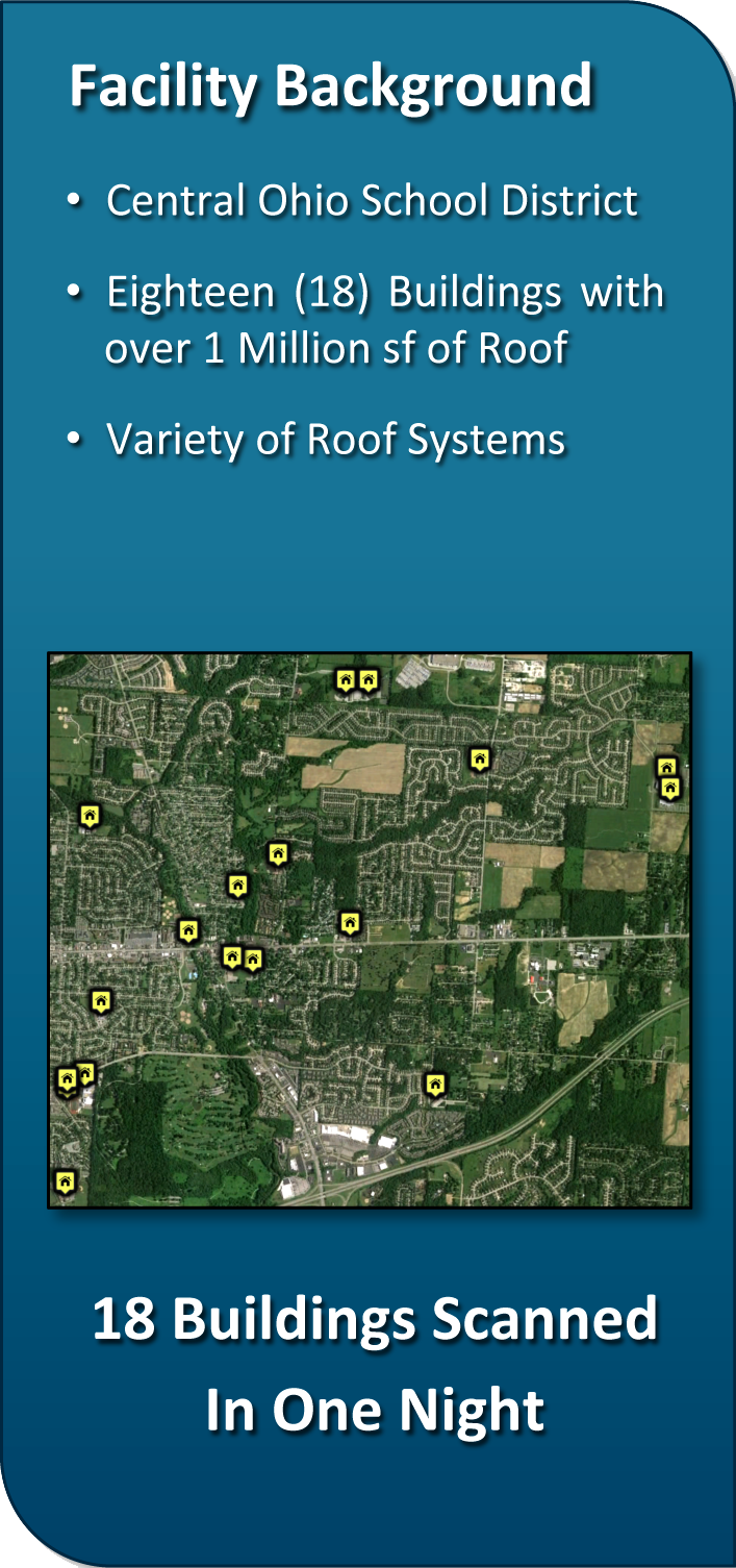 RAM USA Schools Roof Asset Management Program